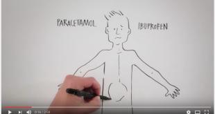 paracetamol eller ibuprofen